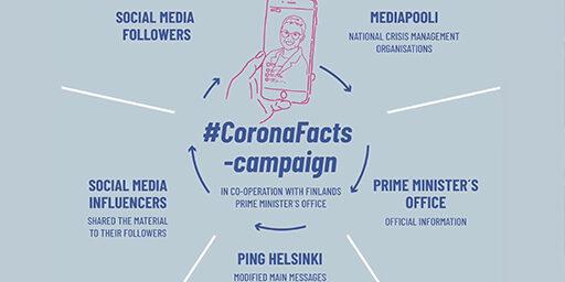 PING Helsinki: #CoronaFacts